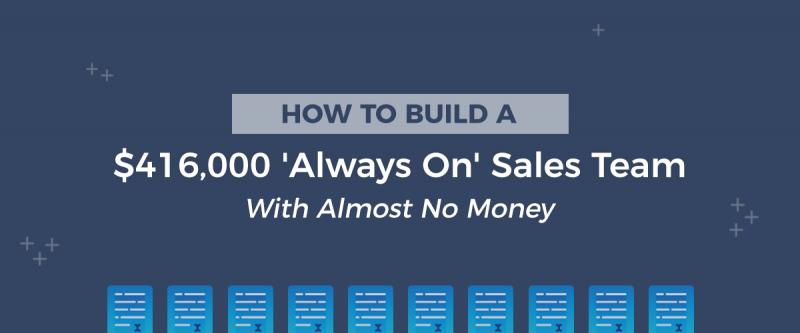 Zenpost Always-On Sales Team