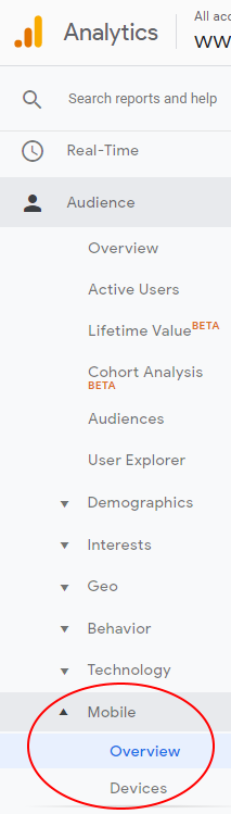Google Analytics Mobile Visitors
